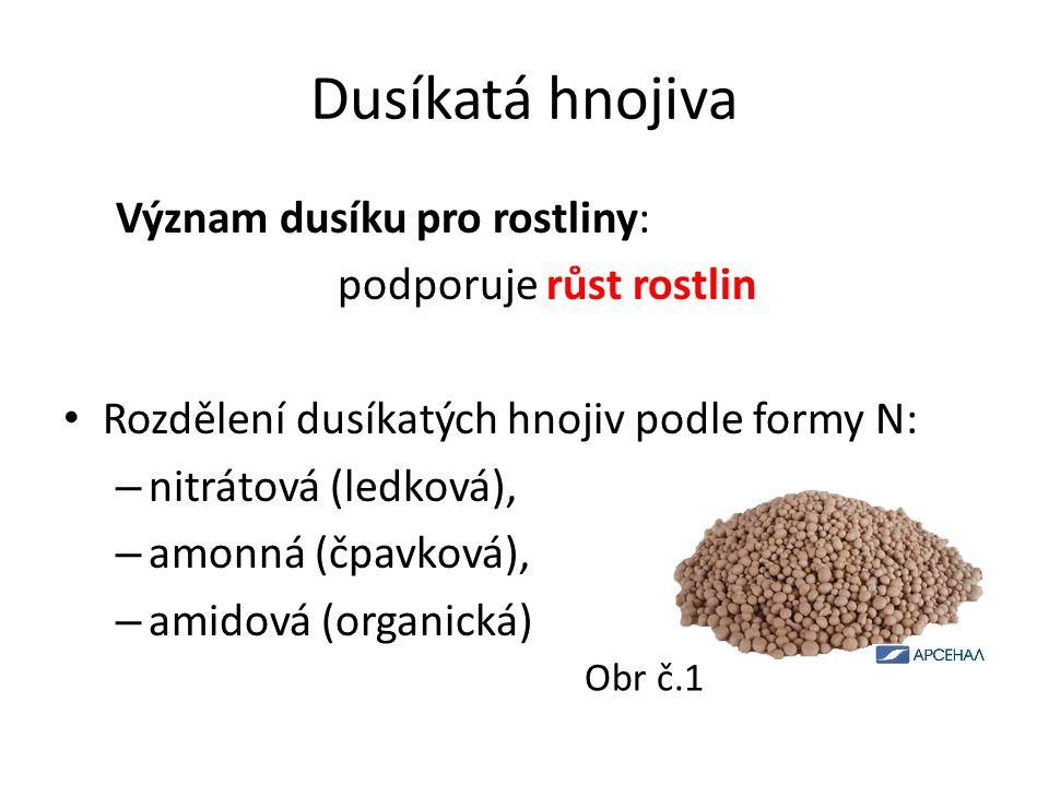 Hnojiva s dusíkem v nitrátové formě NO 3.