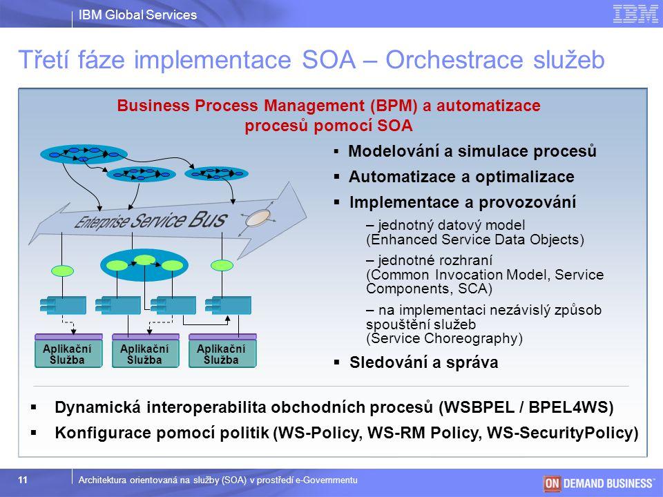 IBM Global Services © 2003 IBM Corporation 12Architektura orientovaná na služby (SOA) v prostředí e-Governmentu Business Process Management (BPM) a automatizace procesů pomocí SOA Třetí fáze implementace SOA – Orchestrace služeb Aplikační Služba  Dynamická interoperabilita obchodních procesů (WSBPEL / BPEL4WS)  Konfigurace pomocí politik (WS-Policy, WS-RM Policy, WS-SecurityPolicy)  Modelování a simulace procesů  Automatizace a optimalizace  Implementace a provozování – jednotný datový model (Enhanced Service Data Objects) – jednotné rozhraní (Common Invocation Model, Service Components, SCA) – na implementaci nezávislý způsob spouštění služeb (Service Choreography)  Sledování a správa