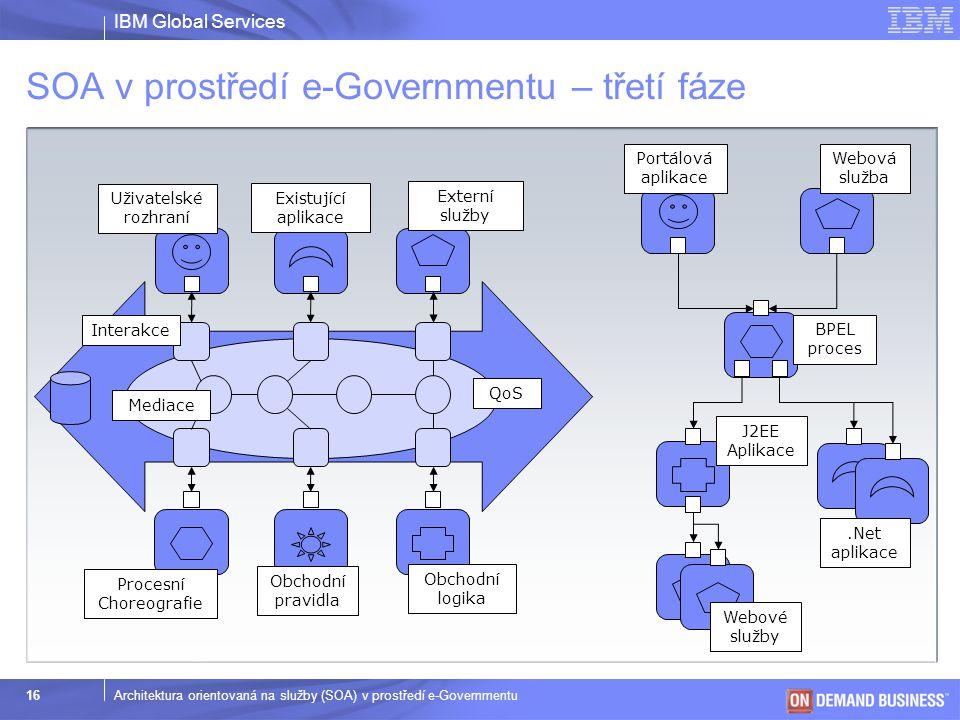 IBM Global Services © 2003 IBM Corporation 17Architektura orientovaná na služby (SOA) v prostředí e-Governmentu Přímo propojená ESB Zprostředkující ESB Federální ESB Globální ESB SOA v prostředí e-Governmentu – vzory implementace