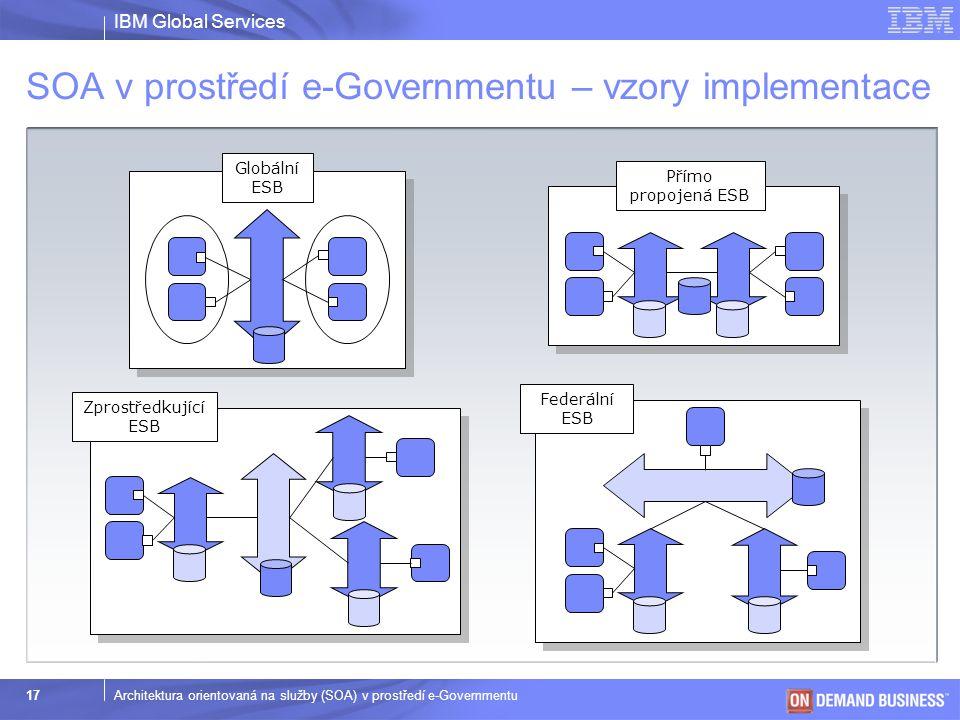 IBM Global Services © 2003 IBM Corporation 18Architektura orientovaná na služby (SOA) v prostředí e-Governmentu SOA v prostředí e-Governmentu – shrnutí SOA je architektonický styl –Nevyžaduje radikální změny v myšlení –Koncepční styl dalšího rozvoje IT Implementace formou otevřených standardů –Flexibilita v implementaci –Maximální interoperabilita / Univerzální formát XML –Synchronní/Asynchronní komunikace SOA zlevňuje a zjednodušuje integraci –Využívá existující infrastrukturu IT –Stávající aplikace a data
