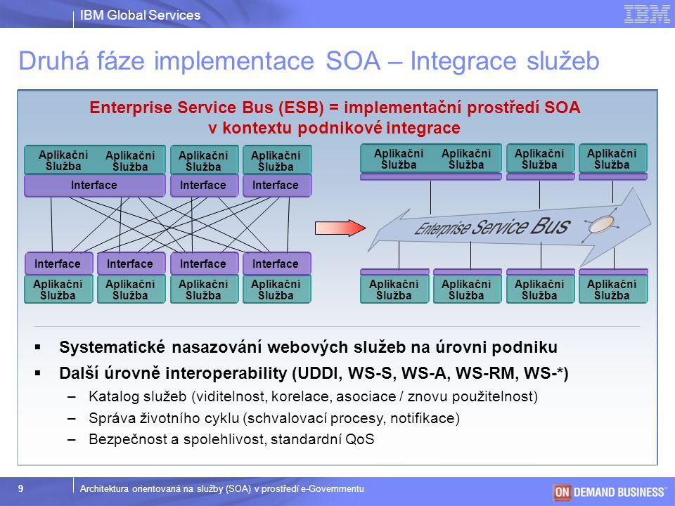IBM Global Services © 2003 IBM Corporation 10Architektura orientovaná na služby (SOA) v prostředí e-Governmentu ESB = Nástroj architektury orientované na služby SMĚROVÁNÍ dat mezi jednotlivými službami KONVERZE protokolů mezi jednotlivými službami TRANSFORMACE převod dat z jednoho formátu do jiného UDÁLOSTNÍ ŘÍZENÍ zpracování na základě události v systému ESB realizuje tyto typy služeb: Enterprise Service Bus (ESB) je flexibilní propojovací infrastruktura pro integraci aplikací a služeb.