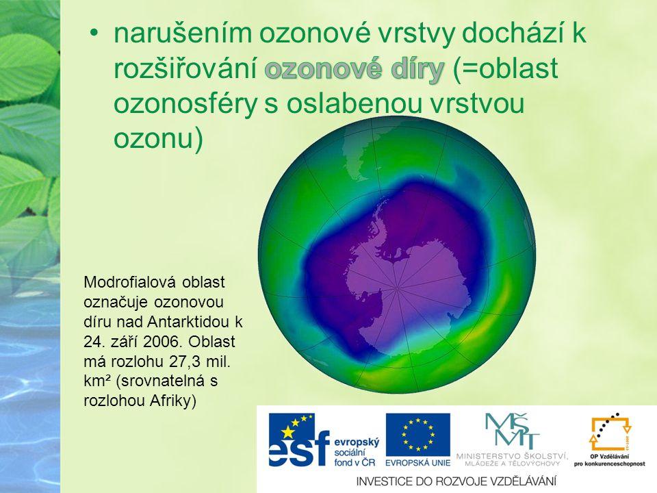 hlavní příčiny narušení ozonosféry: Poznej podle přesmyčky chemickou látku, která narušuje ozonosféru = chlorované a fluorované uhlovodíky, které rozkládají ozon REFYONFREONY