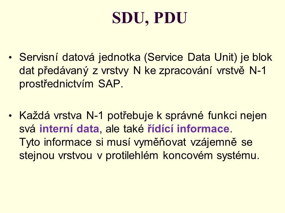 SDU,PDU Pokud bychom sloučili v koncových systémech řídící informace levého a pravého sloupce vrstvy N-1 a SDU vrstvy N, pak vznikne uvnitř vrstvy N-1 protokolová datová jednotka (PDU).