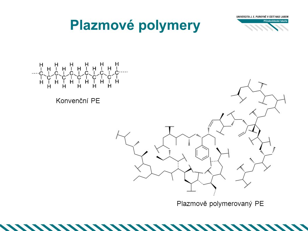 Plazmové polymery Protective coatings Low friction coatings Biocompatible coatings