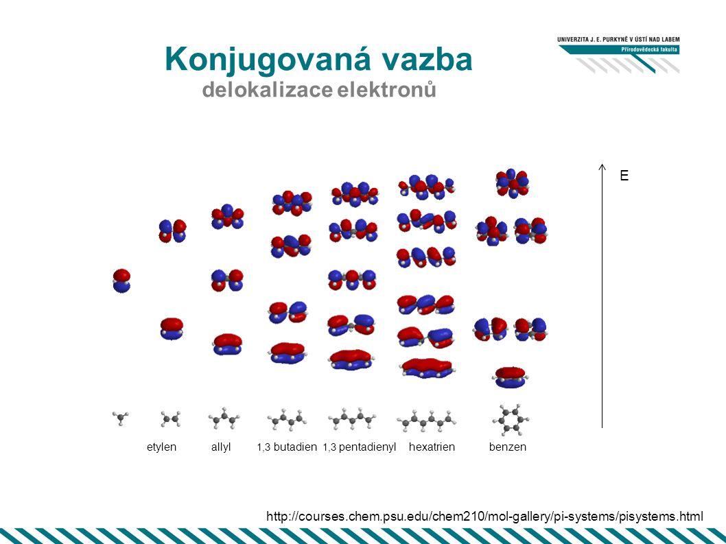 Vodivé polymery -konjugované vazby – delokalizované elektrony -přítomnost volných nosičů náboje – dopování Historie: 1840 – J.