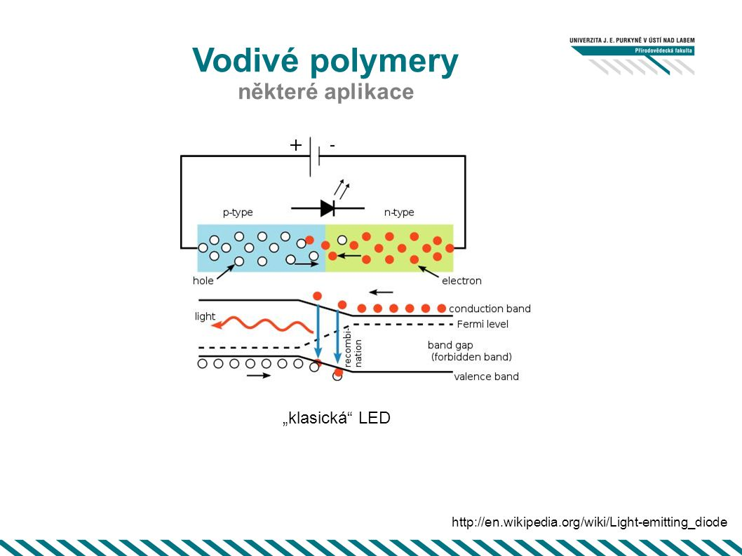 Vodivé polymery některé aplikace http://samsungmania.mobilmania.cz/clanky/ samsung-galaxy-round-displej-v-oblouku-preview/sc- 3-a-1325007/default.aspx http://www.oled-info.com/highly-flexible-oled- lighting-prototype-enable-thin-flexible-medical- sensors OLED – Organic Light emitting diode (WOLED, PHOLED, FOLED, TOLED, AMOLED, PMOLED)