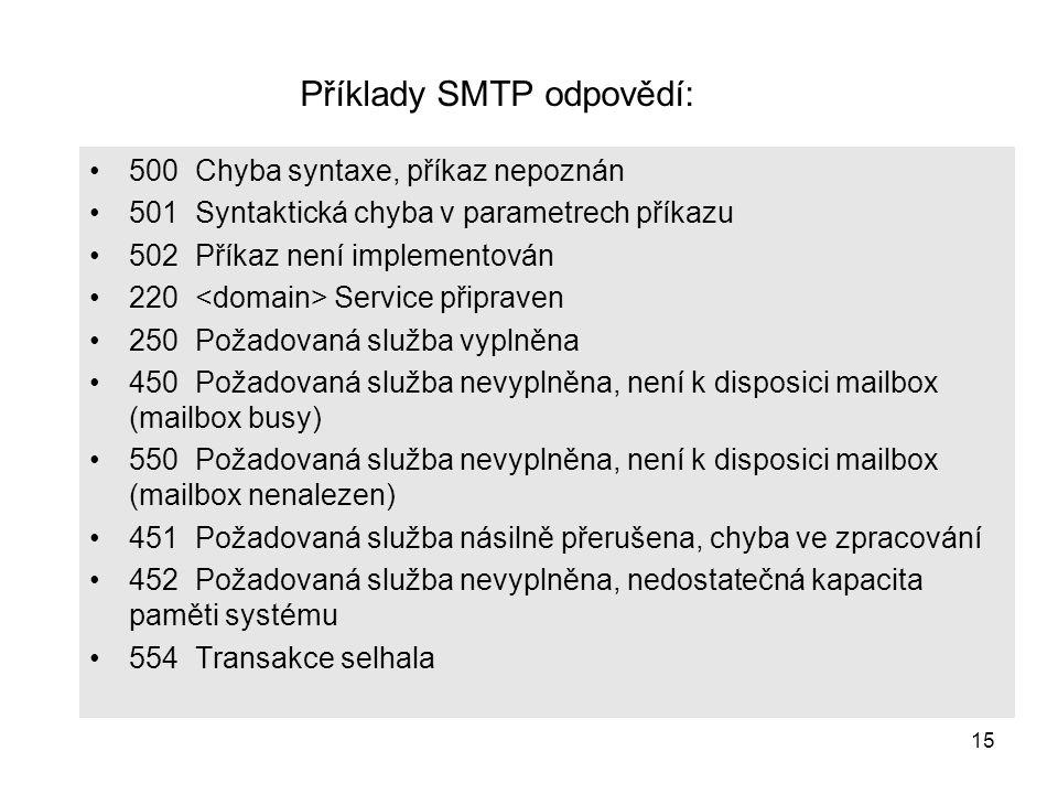 16 Počítačové sítě Internetový systém elektronické pošty Formát zpráv elektronické pošty – RFC 5322 pro protokoly SMTP, POP3, IMAP4 (původní RFC 822)