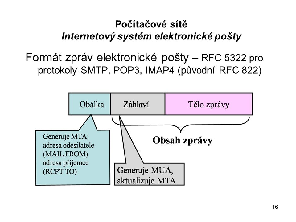 17 Počítačové sítě Internetový systém elektronické pošty Záhlaví zprávy Klíčové slovo: Specifikováno v RFC 5322 – dříve RFC 2822 – původní RFC 822 Příklady klíčových slov: –Received: –Message-ID: –CC: –From: –Date: –Reply-to: –To: –Subject: