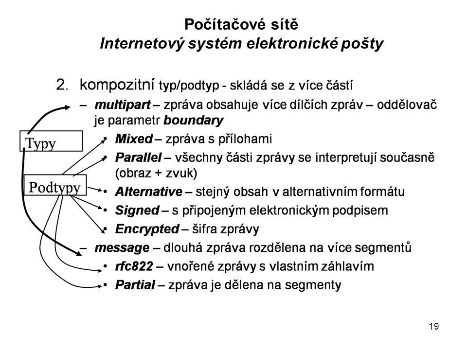 20 Počítačové sítě Internetový systém elektronické pošty Další záhlaví MIME: –Content-Transfer-Endoding – specifikace použitého kódování pro přenos (značná část přenosových zařízení dokáže zpracovat pouze data ve formátu ASCI.
