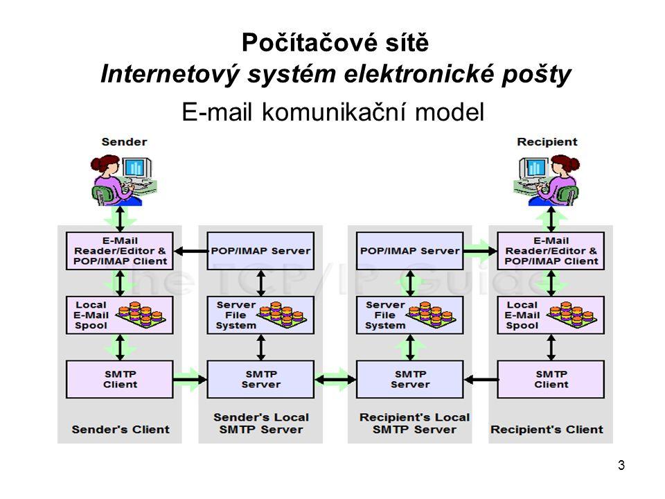 4 Počítačové sítě Internetový systém elektronické pošty Logická a protokolová struktura e-mail systému Protokoly e-mail systému –SMTP (Simple Mail Transfer Protocol) – RFC 5321 (původní RFC 821) základní protokol pro výměnu poštovních zpráv –MIME (Multipurpose Internet Mail Extensions) – RFC 2049, RFC 4288 a RFC 4289 - protokol pro strukturování těla zprávy –POP3 (Post Office Protocol) – RFC 5034 – přístup do mailboxu ze vzdáleného klienta –IMAP4 (Internet Message Access Protocol) – RFC 3501-RFC 3503 - přístup do mailboxu ze vzdáleného klienta