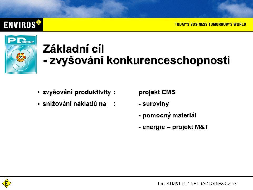Projekt M&T P-D REFRACTORIES CZ a.s.