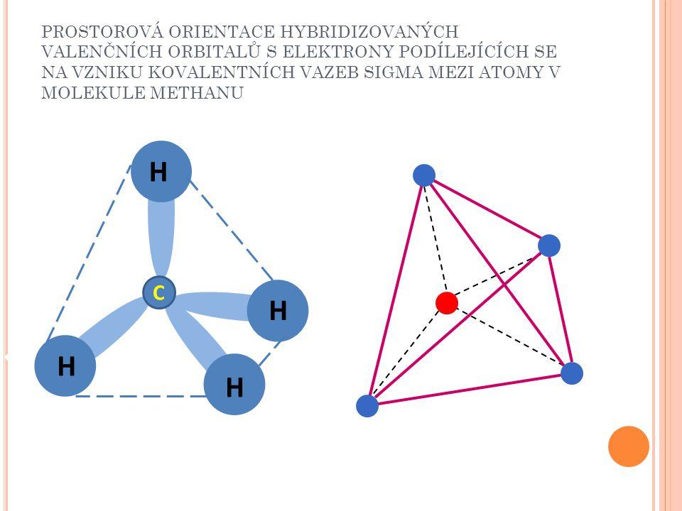SLOŽENÁ HYBRIDIZACE dochází k hybridizaci i orbitalů d hybridizace sp 2 d hybridizace sp 3 d PCl 5, PF 5 : pravidelný trojboký dvojjehlan hybridizace sp 3 d 2 (neekvivalentní hybridizace) – dochází k hybridizaci také orbitalů s volnými elektronovými páry SF 6 : osmistěn / oktaedr