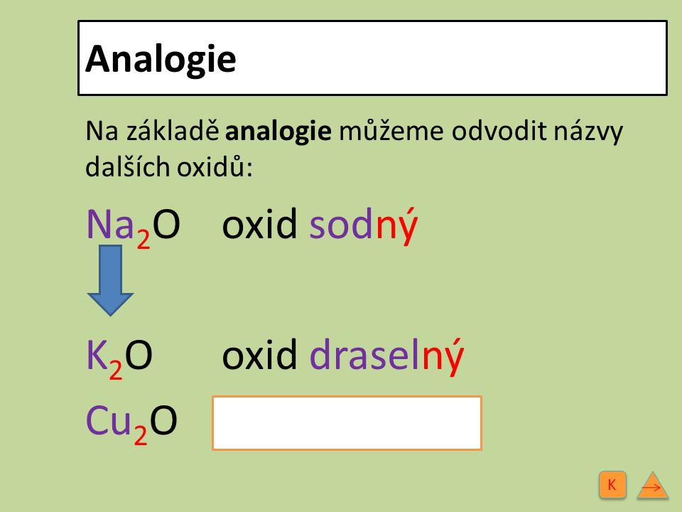 Analogie Na základě analogie můžeme odvodit názvy dalších oxidů: CaOoxid vápenatý MgOoxid hořečnatý BaO oxid barnatý K K