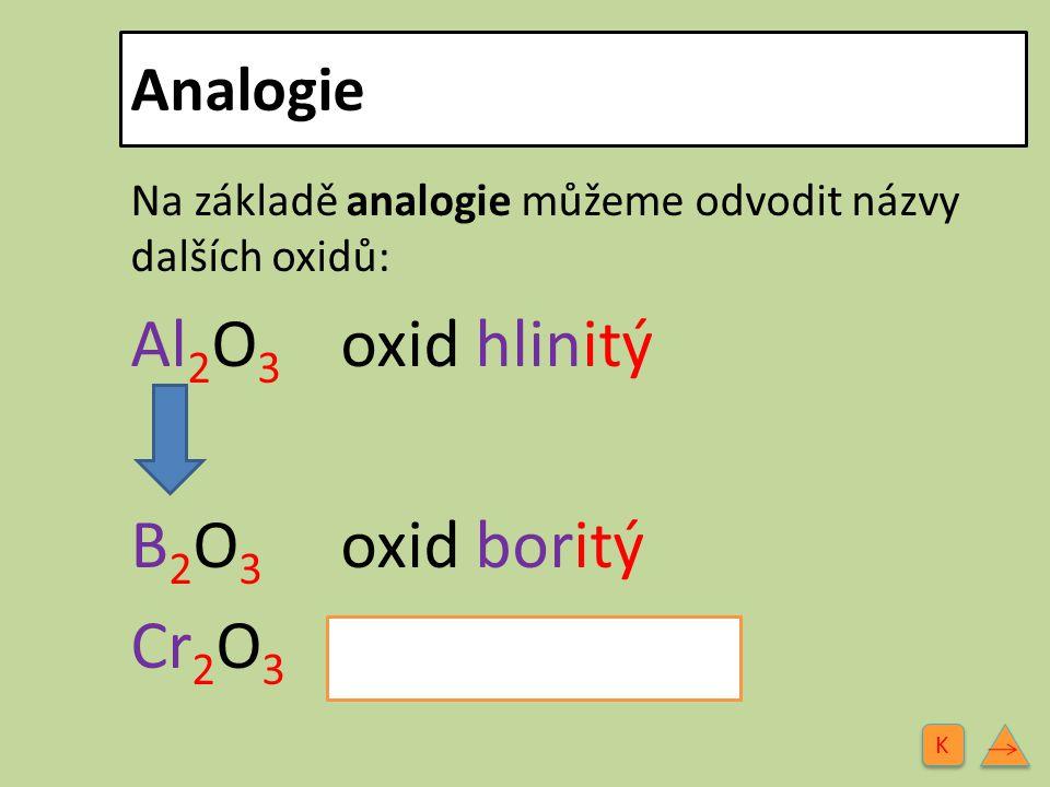 Analogie Na základě analogie můžeme odvodit názvy dalších oxidů: CO 2 oxid uhličitý SO 2 oxid siřičitý SiO 2 oxid křemičitý K K