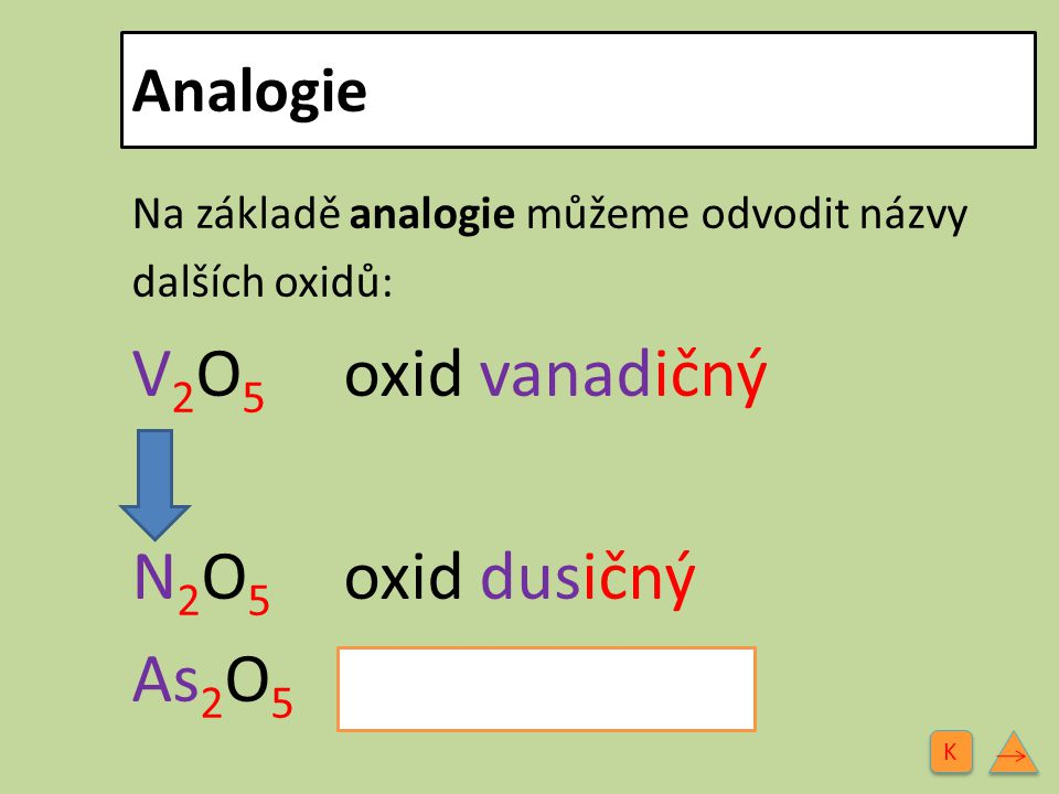 Analogie Na základě analogie můžeme odvodit názvy dalších oxidů: Cl 2 O 7 oxid chloristý Mn 2 O 7 oxid manganistý Rh 2 O 7 oxid rhenistý K K