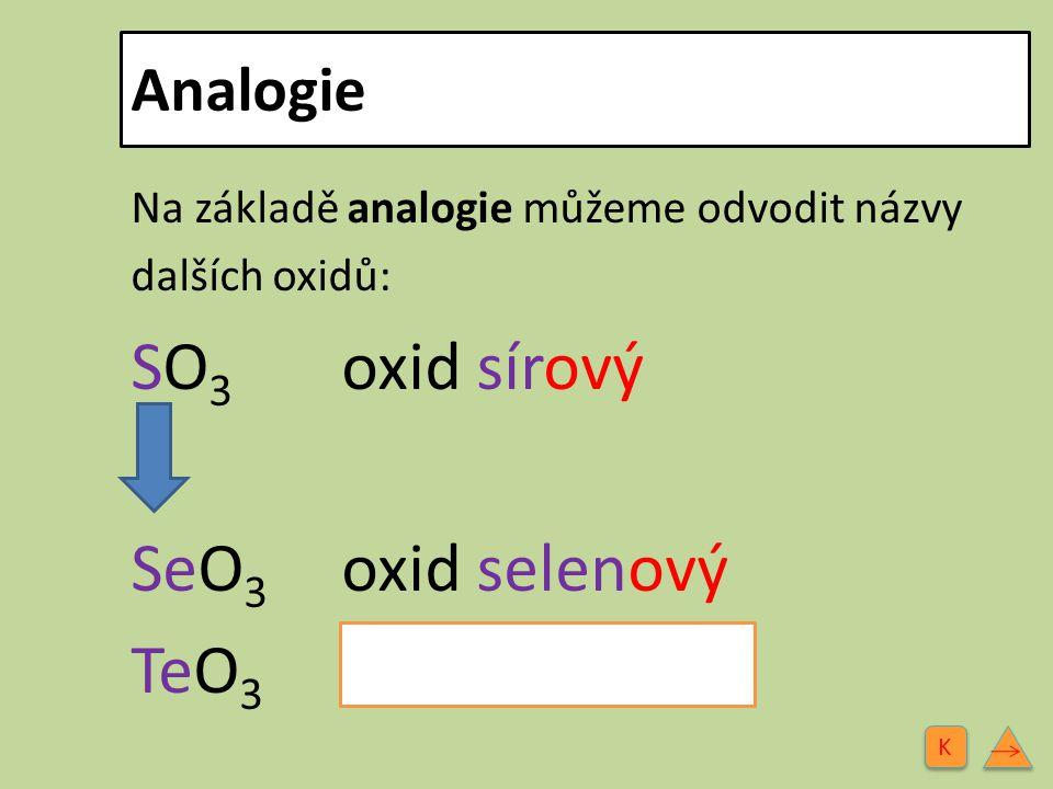 Analogie Na základě analogie můžeme odvodit názvy dalších oxidů: OsO 4 oxid osmičelý XeO 4 oxid xenoničelý K K
