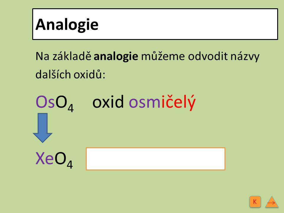 PROCVIČOVÁNÍ SnO 2 N 2 O 3 Li 2 O BaO oxid cíničitý oxid dusitý oxid lithný oxid barnatý 1) Odvoďte názvy oxidů: K