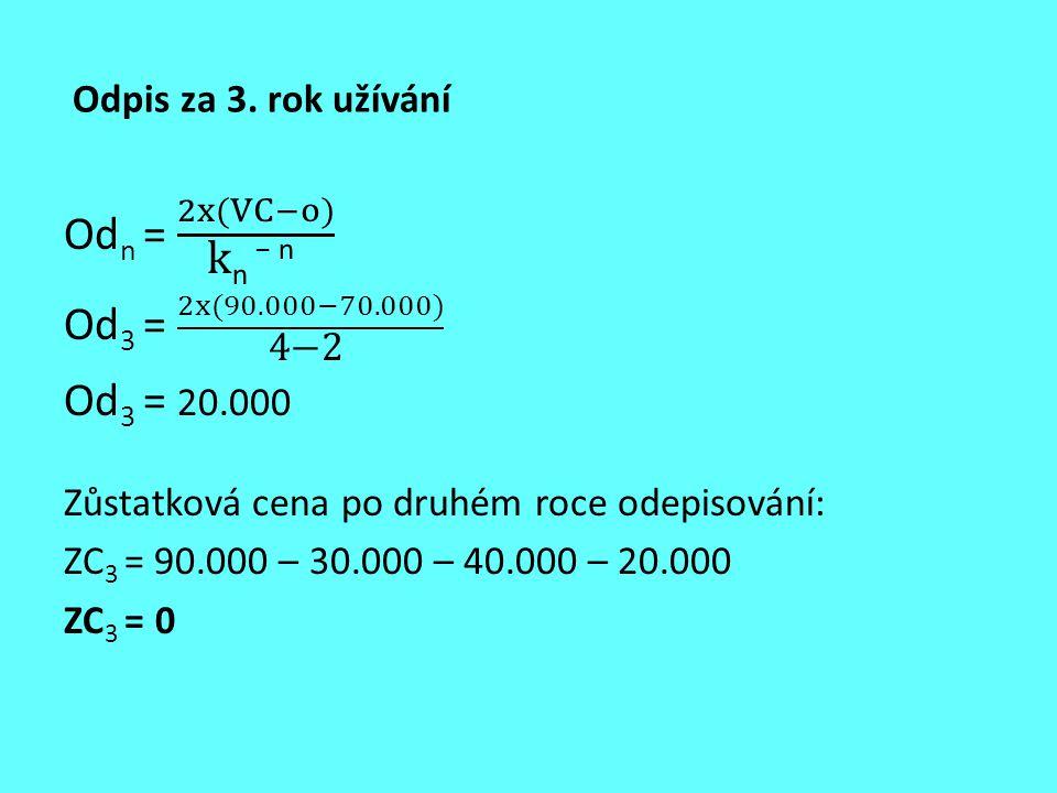 Příklad č.2 Firma vlastní klimatizaci, která má vstupní cenu 200.000 Kč.