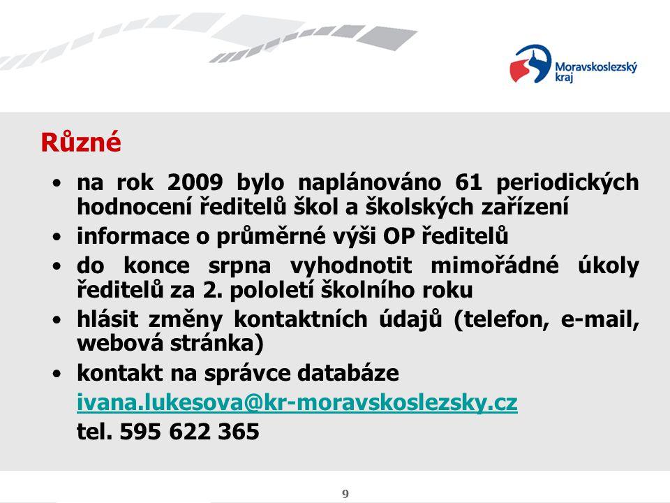 10 Děkuji za pozornost.Bc. Danuše Dědicová oddělení správy škol tel.