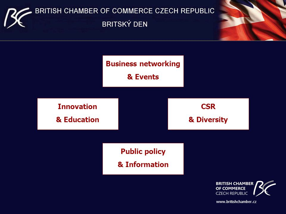www.britishchamber.cz BCC - Helping you to succeed!