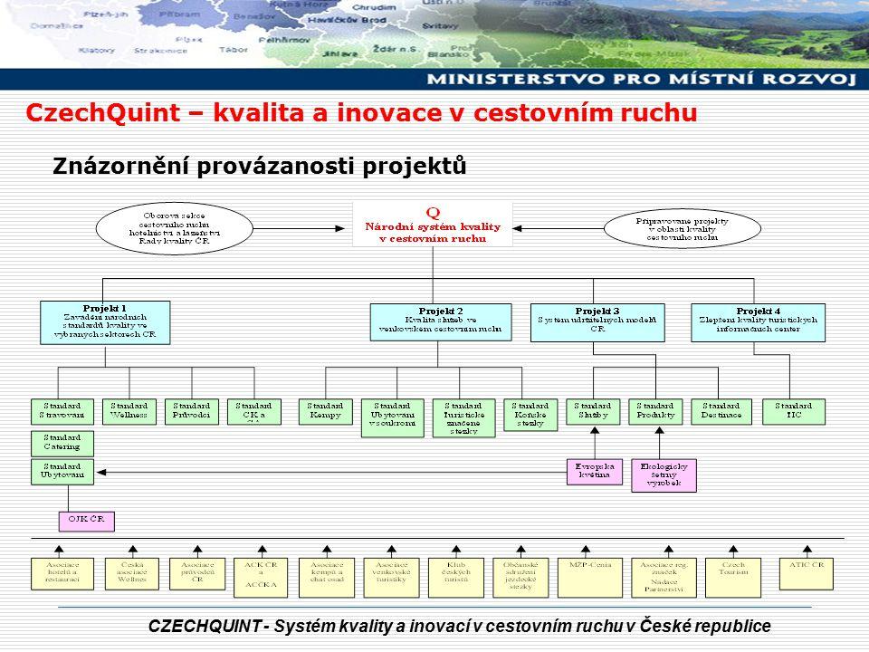 CZECHQUINT - Systém kvality a inovací v cestovním ruchu v České republice Propagace  propagace projektu vůči poskytovatelům služeb – kontinuálně zvyšovat zájem o certifikaci, stanovení benefitů pro certifikované služby (resp.