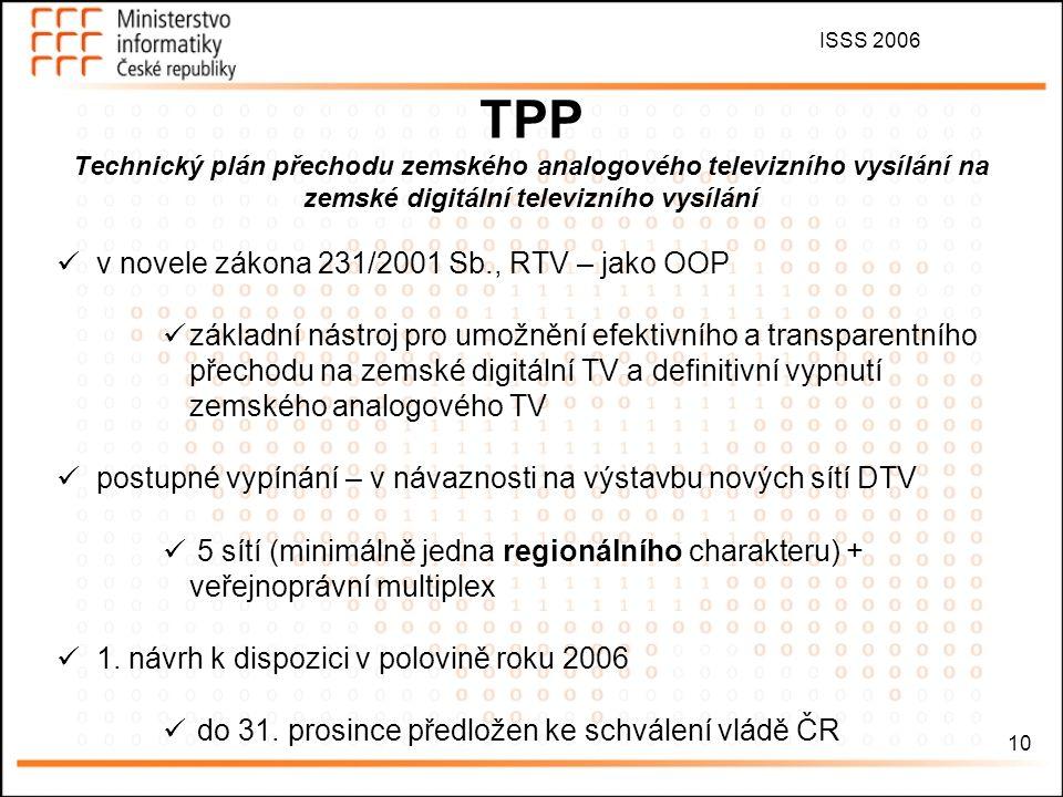 Principy informační kampaně přechodu ČR na DVB-T