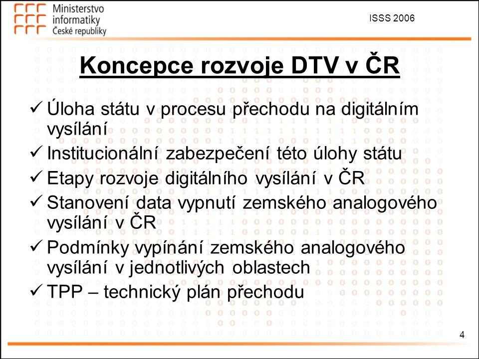 ISSS 2006 5 Koordinace Informovanost občanů a všech subjektů ve všech etapách Finanční účast státu (přímá / nepřímá) Monitoring trhu Definice úlohy státu v procesu přechodu
