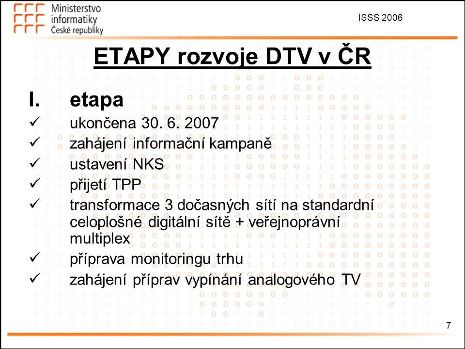 ISSS 2006 8 II.etapa 1.7. 2007 – 31. 12.
