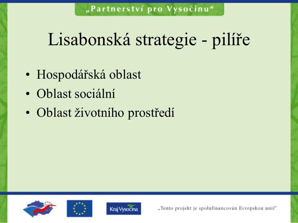 Lisabonská strategie – strategické cíle Snaha o dosažení plné zaměstnanosti a vysoké kvality pracovních míst Konkurenceschopnější ekonomika Evropské unie založená na znalostech Modernější sociální model Odpovídající ochrana životního prostředí
