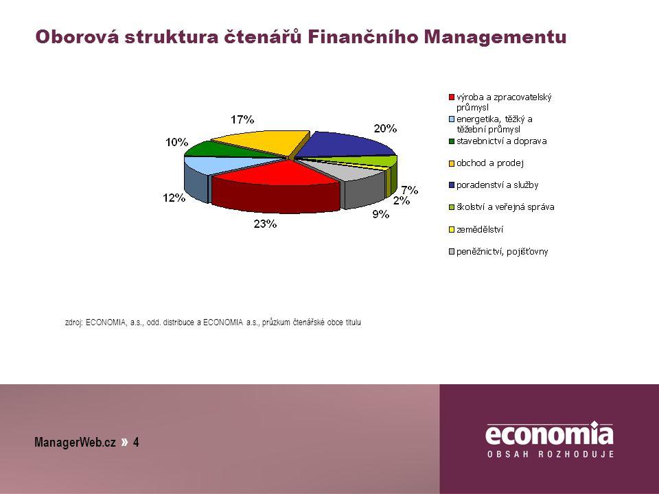 ManagerWeb.cz » 5 Tematický plán příloh časopisu Finanční Management pro rok 2007