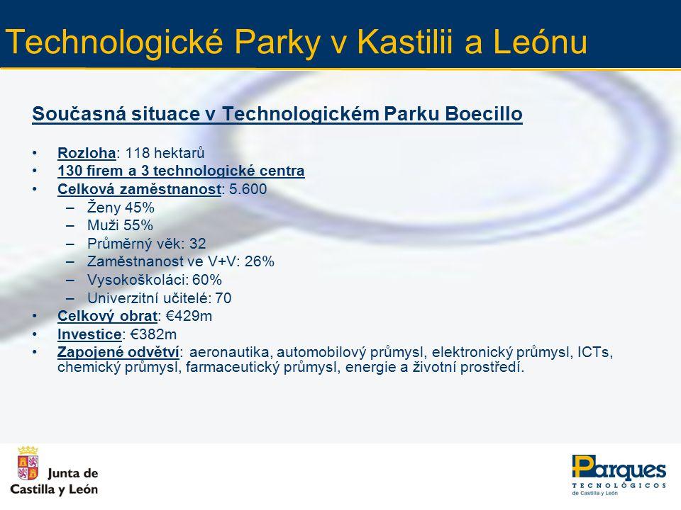 Technologické Parky v Kastilii a Leónu
