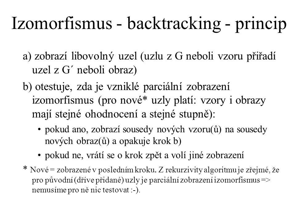 Izomorfismus - backtracking - příklad Molekulový graf G:Molekulový graf G´: Hrubá síla:Bactracking: v 1, v 2, v 3, v 4  v´ 1, v´ 2, v´ 3, v´ 4 ;  v´ 1, v´ 2, v´ 4, v´ 3 ;  v´ 1, v´ 3, v´ 2, v´ 4 ;  v´ 1, v´ 3, v´ 4, v´ 2 ;  v´ 1, v´ 4, v´ 2, v´ 3 ;  v´ 1, v´ 4, v´ 3, v´ 2  v´ 2, v´ 1, v´ 3, v´ 4 ;  v´ 2, v´ 1, v´ 4, v´ 3 ;  v´ 2, v´ 3, v´ 1, v´ 4 ;  v´ 2, v´ 3, v´ 4, v´ 1 ;  v´ 2, v´ 4, v´ 1, v´ 3 ;  v´ 2, v´ 4, v´ 3, v´ 1  v´ 3, v´ 1, v´ 2, v´ 4 ;  v´ 3, v´ 1, v´ 4, v´ 2 ;  v´ 3, v´ 2, v´ 1, v´ 4 ;  v´ 3, v´ 2, v´ 4, v´ 1 ;  v´ 3, v´ 4, v´ 1, v´ 2 ;  v´ 3, v´ 4, v´ 2, v´ 1  v´ 4, v´ 1, v´ 2, v´ 3 ;  v´ 4, v´ 2, v´ 1, v´ 3 ;  v´ 4, v´ 2, v´ 3, v´ 1 ;  v´ 4, v´ 3, v´ 1, v´ 2 ;  v´ 4, v´ 3, v´ 2, v´ 1 v 1  v´ 1 v 1  v´ 2 v 1  v´ 3 v 1, v 2, v 3  v´ 3, v´ 1, v´ 4 v 1, v 2, v 3  v´ 3, v´ 4, v´ 1 v 1, v 2, v 3, v 4  v´ 3, v´ 4, v´ 1, v´ 2 v 1  v´ 4 Hrubá síla: 24 iterací (4!) Backtracking: 7 iterací