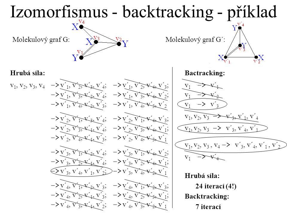 Izomorfismus - dělení vrcholů do tříd Kritéria dělení do tříd: ohodnocení atomu stupeň vrcholu Princip: Vrcholy grafu G, náležící do určité třídy, jsou zobrazovány pouze na vrcholy grafu G´, náležející do téže třídy.