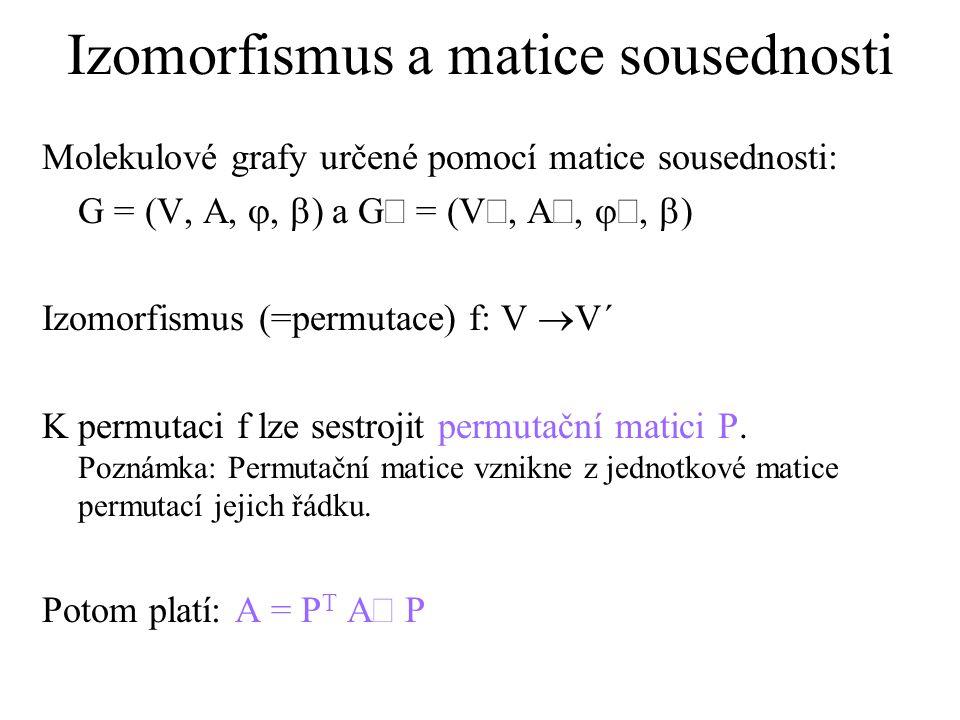 Algoritmy pro testování izomorfismu I Využití hrubé síly (brute force): Popis algoritmu: Pro každou permutaci f: V  V se otestuje, zda se jedná o izomorfismus.