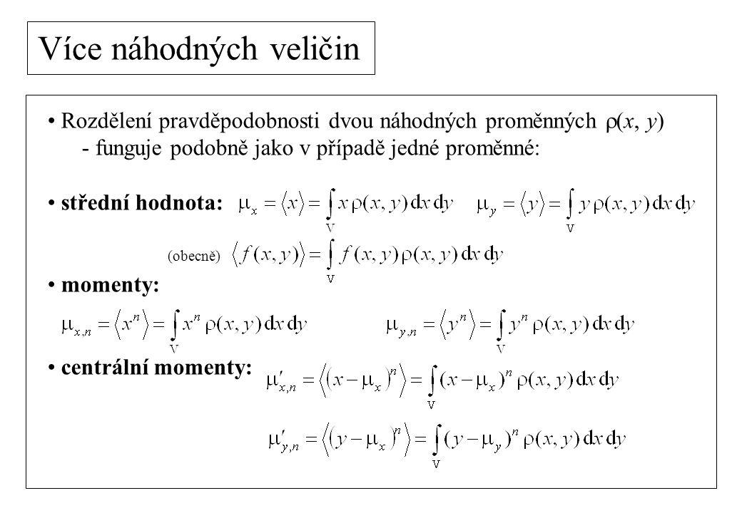 Kovariance, koeficient korelace Jak vypadá rozdělení  (x, y) .