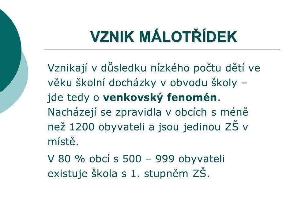 VÝSKYT MÁLOTŘÍDEK VE ŠKOLSKÉ SÍTI ČR Charakter osídlení ČR na sebe váže poměrně rozsáhlou síť těchto škol.