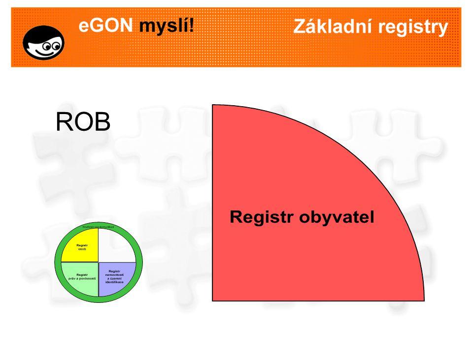 Registr obyvatel (ROB) referenční údaje –o všech občanech ČR –o cizincích, u nichž to stanoví zvláštní zákon základem je informační systém evidence obyvatel a cizinecký informační systém