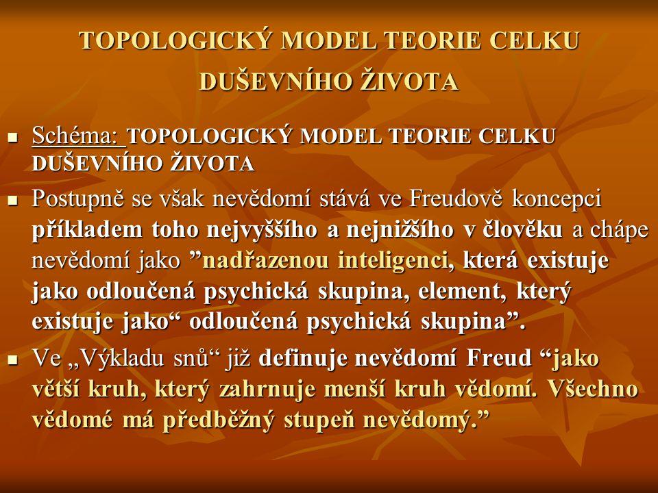 V tomto pojetí se již dynamizuje vztah mezi vědomím a nevědomím a Freud jej vyhlašuje za trvalou a zákonitou formu psychického života.