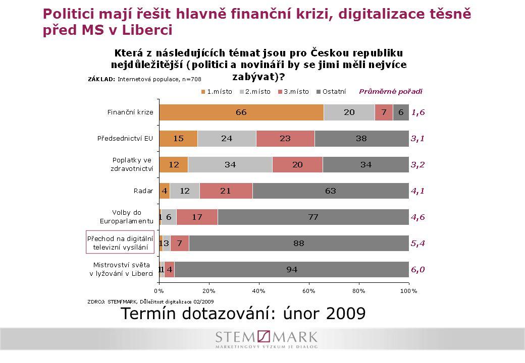 Pro veřejnost: Digitalizace zajímavá zhruba jako radar a předsednictví Cílová skupina: internetová populace 18-59 let