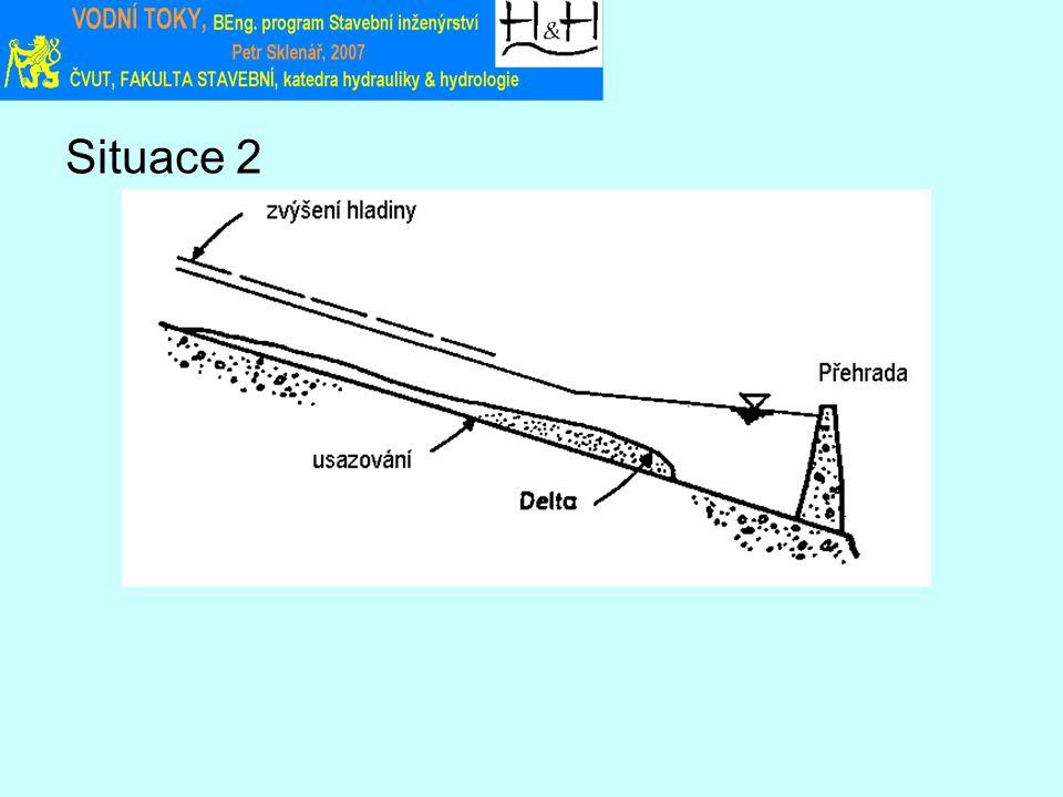 Lokální účinky (v místě těsně nad vtokem do nádrže) Účinky v horním úseku toku nad nádrží Účinky v dolním úseku toku pod nádrží (viz.