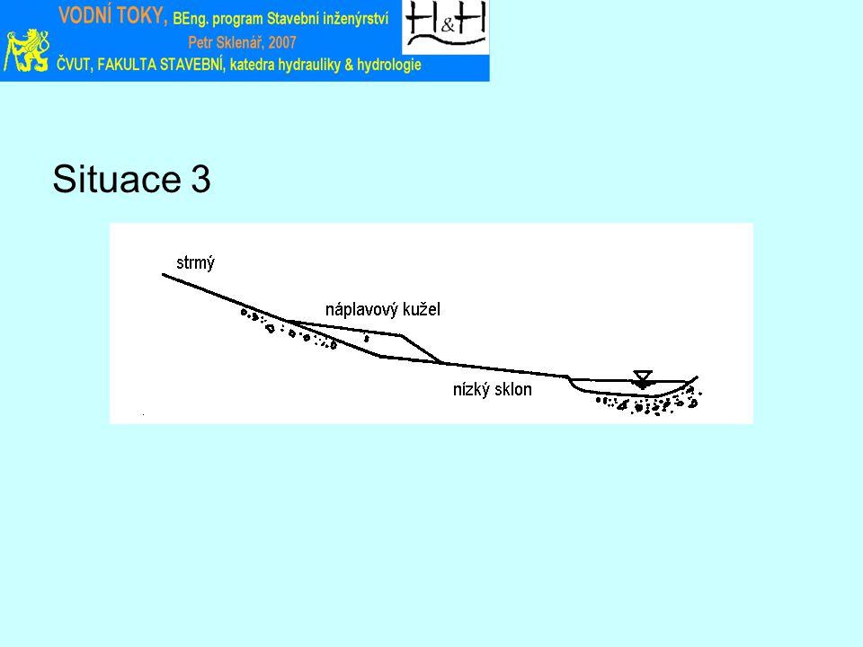 Lokální účinkyÚčinky v horním úsekuÚčinky v dolním úseku Náplavové kužele snižují splavnost Eroze břehůUsazování Místo výskytu v korytě je neurčité Nestabilní korytoZáplavy Silný transport splaveninVznik výustních lavic na hlavním toku