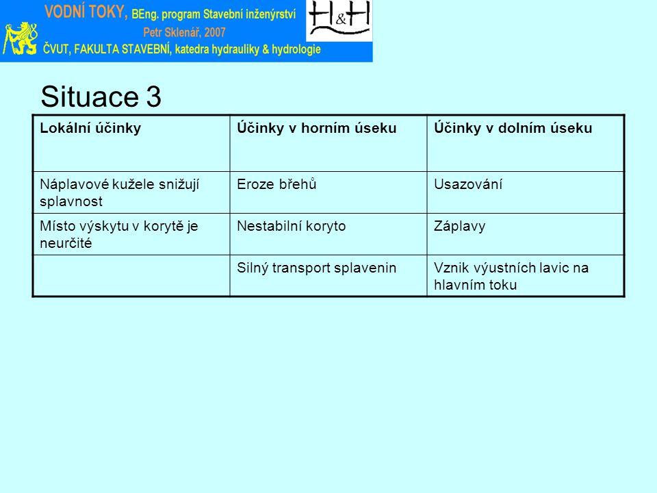 Situace 4 1 2