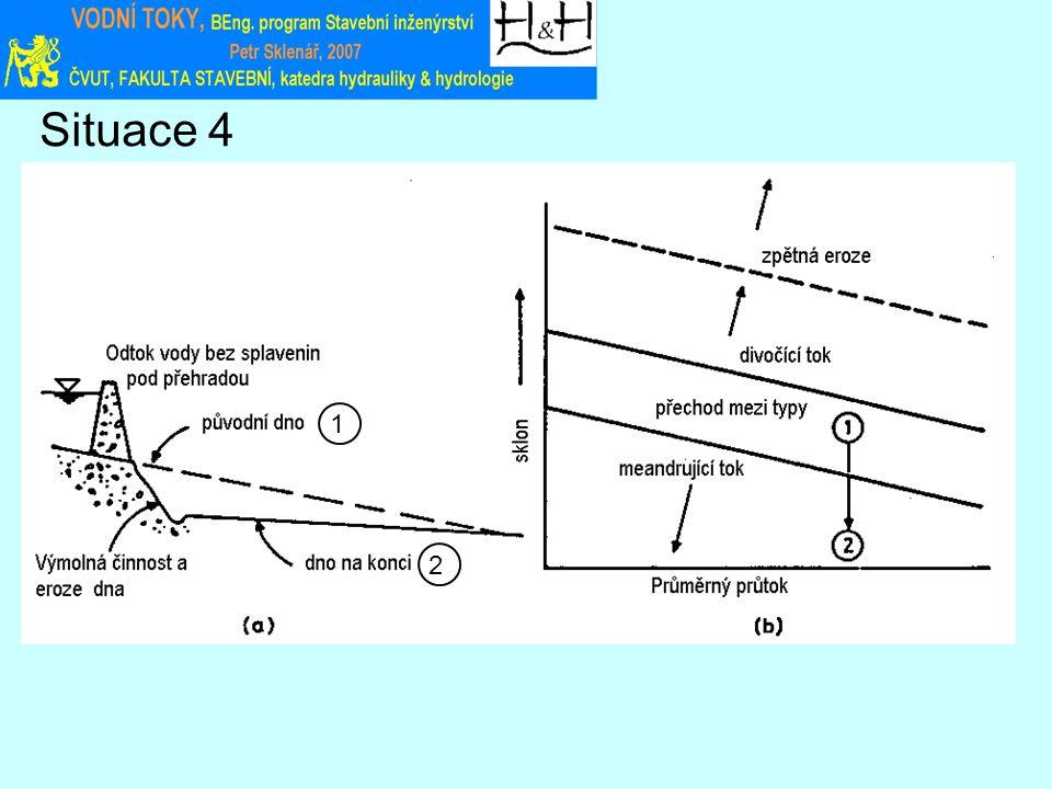 Lokální účinky (v místě těsně nad vtokem do nádrže) Účinky v horním úseku toku nad nádrží (viz.