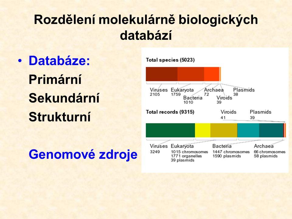 Rozdělení molekulárně biologických databází Databáze: Specializované Univerzální Specializované databáze obsahují informace o určité proteinové rodině nebo skupině proteinů, případně o určitém organismu.