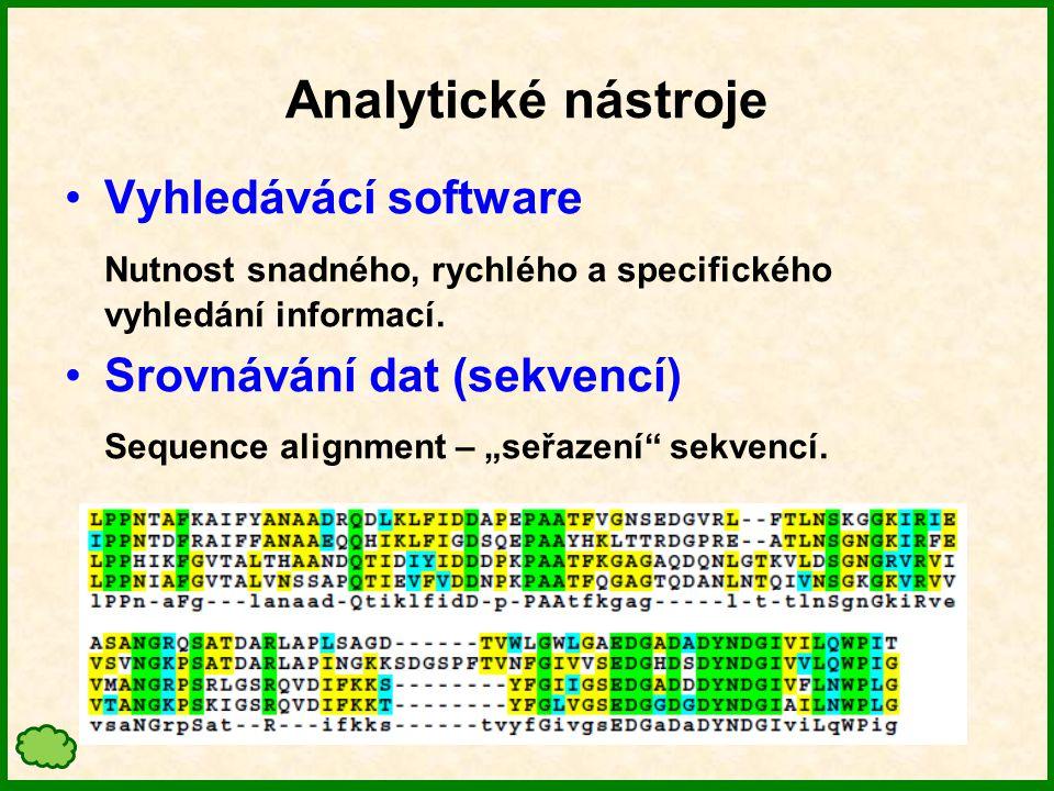 Rozdělení molekulárně biologických databází Databáze: Primární Sekundární Strukturní EDRPIKFSTEGATSQSYKQFIEALRERLRGGLIHDIPVLPDPTTLQERNRYIT VELSNSDTESIEVGIDVTNAYVVAYRAGTQSYFLRDAPSSASDYLFTGTDQHS LPFYGTYGDLERWAHQSRQQIPLGLQALTHGISFFRSGGNDNEEKARTLIVII QMVAEAARFRYISNRVRVSIQTGTAFQPDAAMISLENNWDNLSRGVQESVQDT FPNQVTLTNIRNEPVIVDSLSHPTVAVLALMLFVCNPPNIVEKSKICSSRYEP TVRIGGRDGMCVDVYDNGYHNGNRIIMWKCKDRLEENQLWTLKSDKTIRSNGK Ribosome-inactivating protein, subdomain 1 Ribosome-inactivating protein, subdomain 2 Ricin B-like lectins