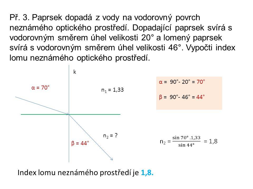Př.4. Lomený a odražený paprsek jsou navzájem kolmé.