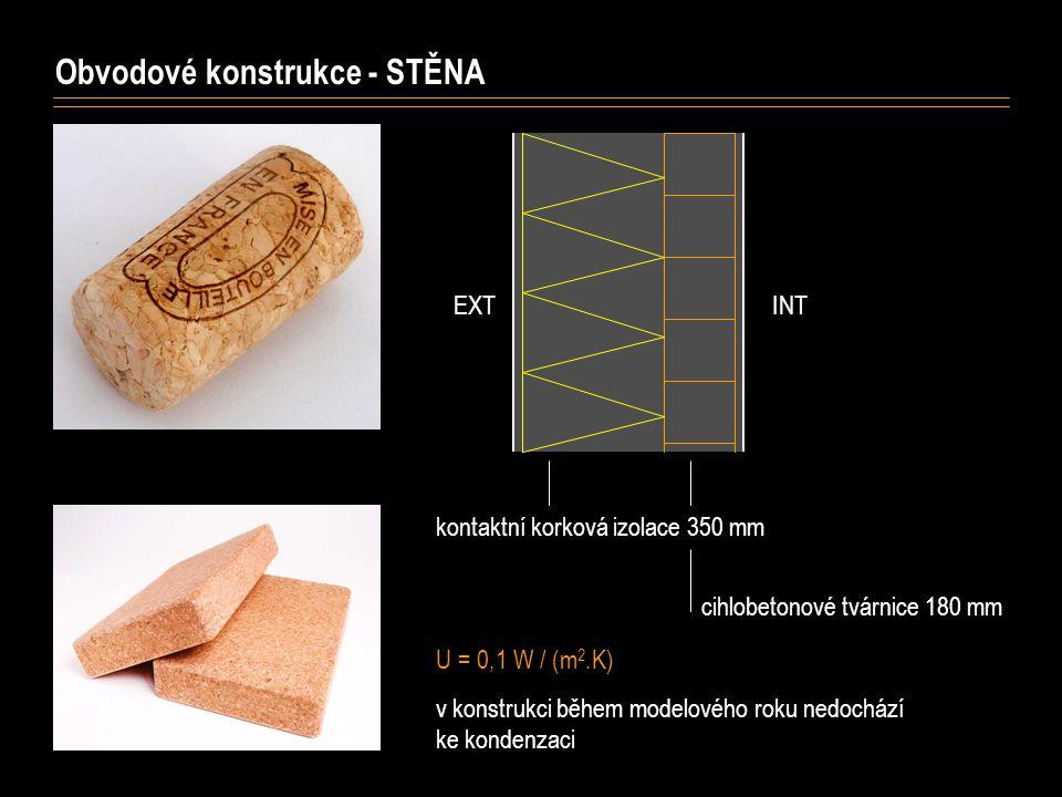 Obvodové konstrukce - PODLAHA keramická dlažba 8 mm U = 0,14 W / (m 2.K) v konstrukci během modelového roku nedochází ke kondenzaci roznášecí vrstva - lehký beton 50 mm minerální vlna ORSIL N 50 mm betonová deska 120 mm tepelná izolace XPS 180 mm štěrkový násyp na upravené zemině hydroizolace 4 mm