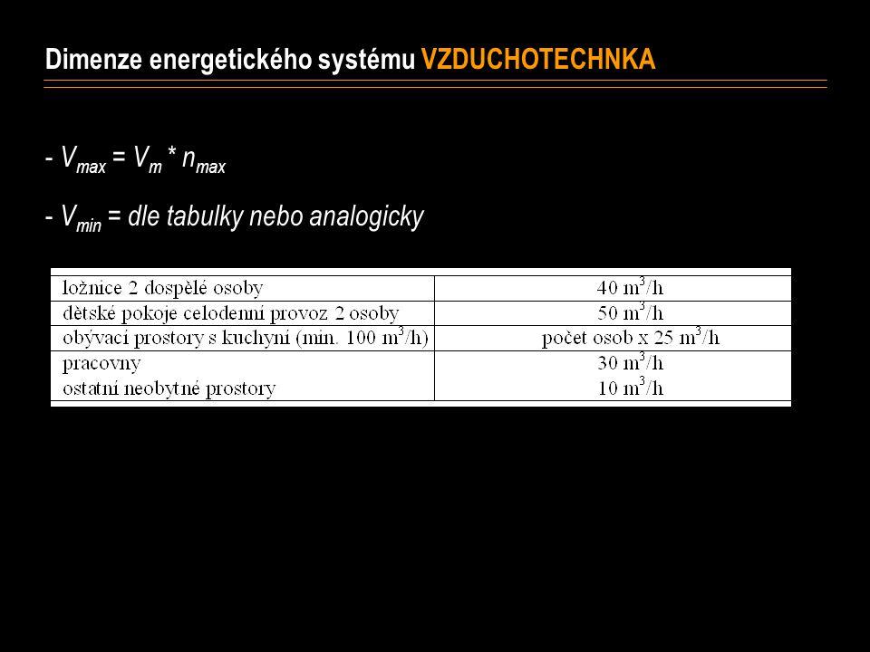 Dimenze energetického systému VZDUCHOTECHNKA - V m = Q m / ( c n * ( t c2 – t i )) - PMR ≥ V m / 80 - V c2 =  V m