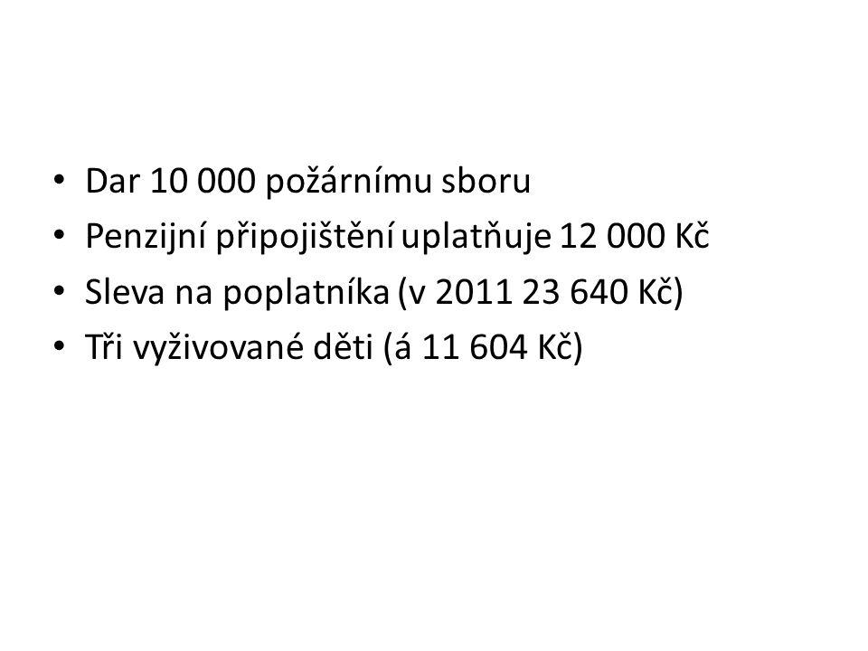 Příklad 2 Příjmy v ČR ze závislé činnosti 402 000 Kč + pojistné V zahraničí 6 000 eur, daň zaplacená v zahraničí 1 206 eur Jednotný kurz euro = 25,05 Kč Jen sleva na poplatníka Pan Petr v Rakousku – metoda zápočtu Pan Pavel v Německu – metoda vynětí