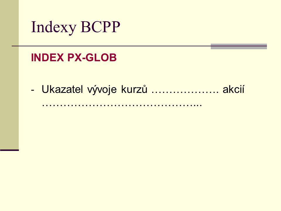 Vývoj indexu PX-GLOB Zdroj: Burza cenných papírů Praha [online].